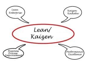 lean-kaizen-2